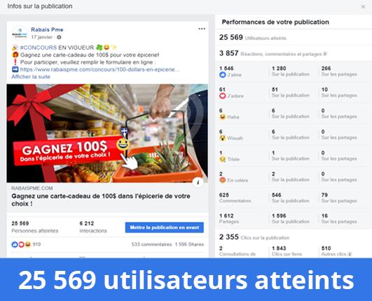 Résultat campagne Facebook